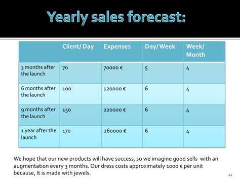 12 month marketing plan template free marketing plan sle of a luxury watches retailer