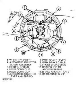 2002 Dodge Caravan Brake System Diagram 2003 Dodge Neon Rear Wheel Is Locked Brakes Problem 2003