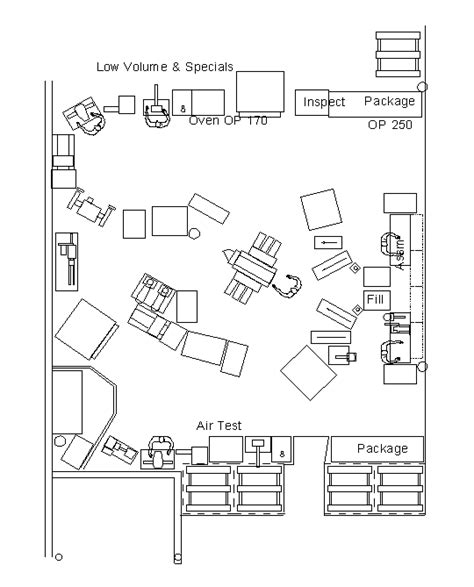 work cell layout strategy nwlean feature article november 2003