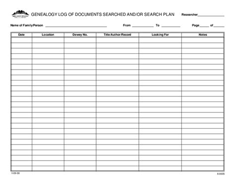research log template research log hashdoc