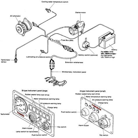 10 quintrex boat wiring diagram 2014 90hp etec