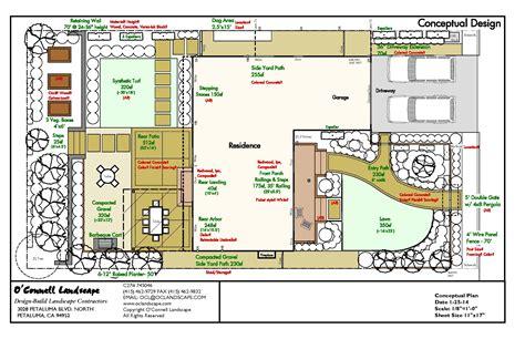 yardage design definition from the drawing board west petaluma landscape