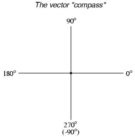 polarized capacitor notation ent 172