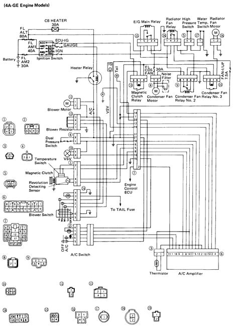AC Compressor Clutch Relay Location: I Have Searched for