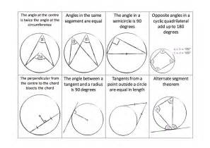 great maths teaching ideas sharing great ideas and