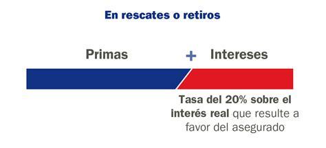 articulo 127 lisr vlex mxico incentivos fiscales seguro de vida axa seguros m 233 xico