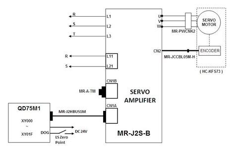 plc and scada servo motor within mitsubishi plc wiring