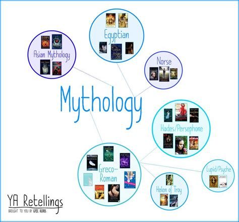 mythology a captivating guide to mythology mythology norse mythology celtic mythology and mythology books 25 best ideas about mythology books on