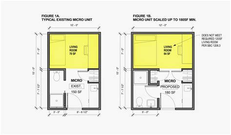 room measurments what is the average living room size centerfieldbar
