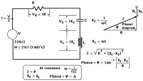 dmi inductor type bl1 inductance calculator hyperphysics 28 images inductance transformer circuits capacitor ac