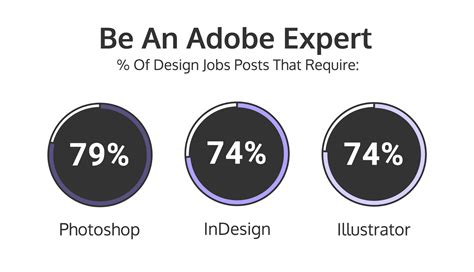 graphics design skills 12 graphic design skills you need to be hired infographic