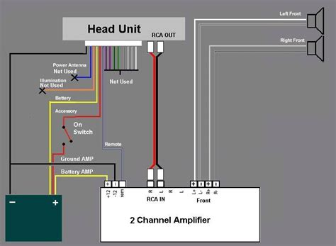 car stereo 4 channel wiring diagram get free image about