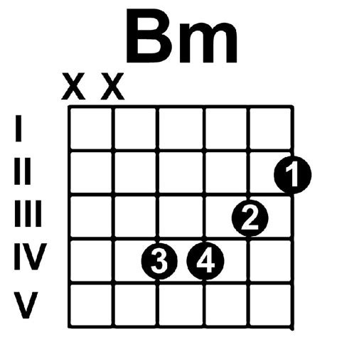 bm chord chord chart guitar instruction by phil westfall