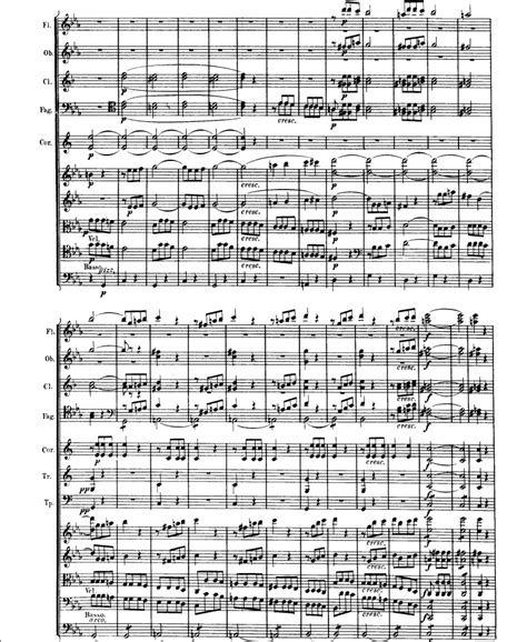 beethoven symphony no 5 ludwig beethoven symphony no 5 in c minor op 67