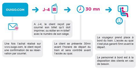 Modification Billet De Ouigo by Ouigo Comment R 233 Server Un Billet De Tgv Ouigo Kelbillet