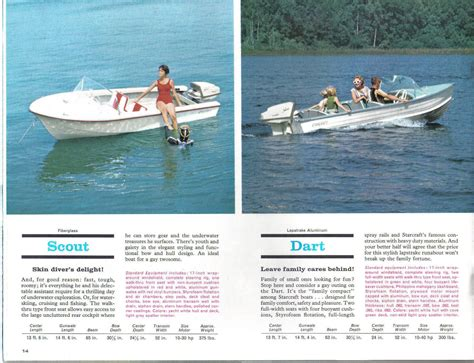 starcraft boats customer service 1962 starcraft scout page 1 iboats boating forums 644154