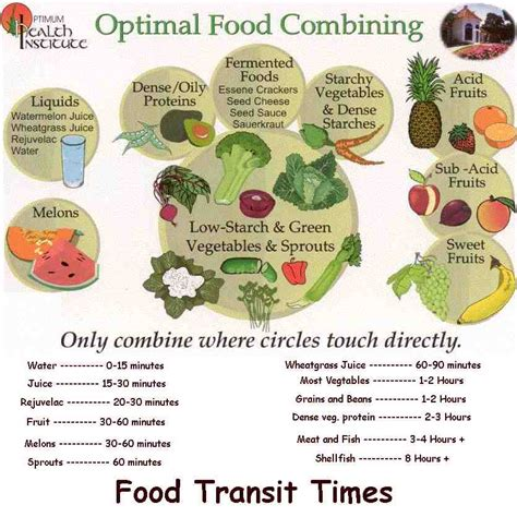 Detox Food Combining by Tao The Of Food Combining Food Combining Food And