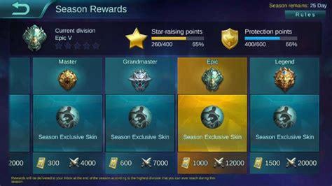 mobile legend rank yuk kita kenalan dengan fitur ranked match di mobile