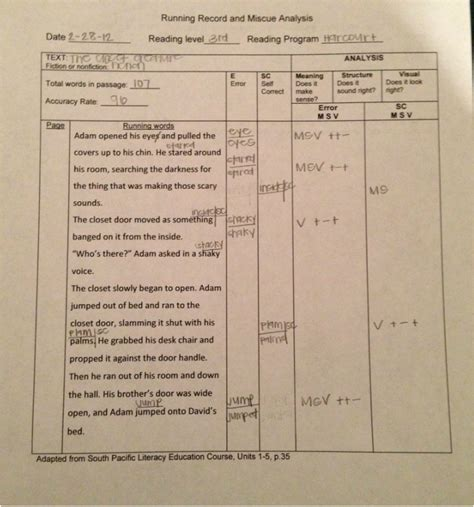 miscue analysis form template miscue analysis liana rapoza s professional teaching