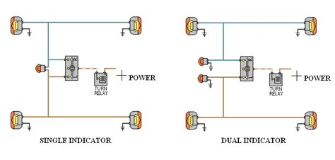 basic turn signal wiring diagram wiring wiring diagram