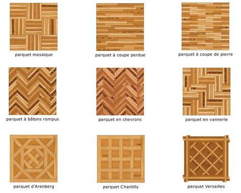 Dining Room Tables Wood best 20 parquet wood flooring ideas on pinterest floor
