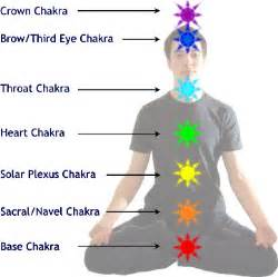 what is my aura color my the realest i wrote aura color meanings