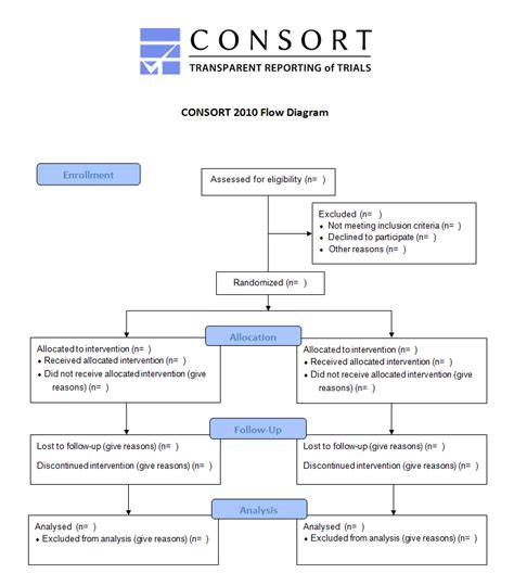 consort flowchart consort the consort flow diagram