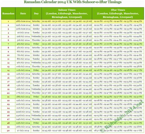 ramadan fasting times ramadan fasting timetable search engine at search