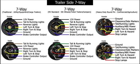 7 way trailer wiring with lights 7 free engine