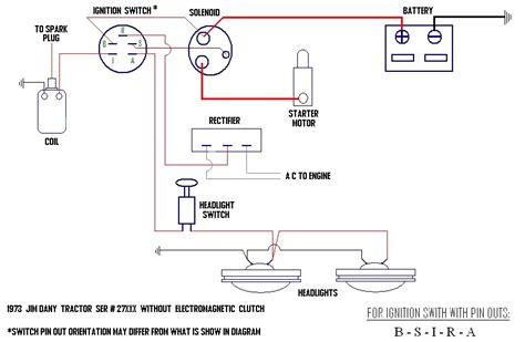 simple small engine wiring diagram 28 images i a 19hp