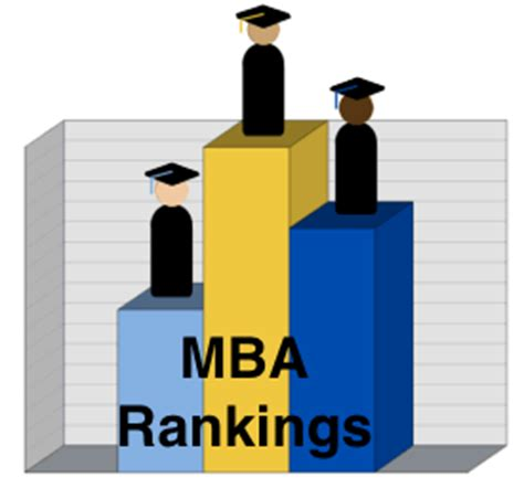 Aim Mba Ranking by Mba Rankings Driving Factors What They Toga Mba