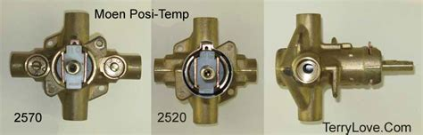 Glacier Bay Kitchen Faucet Diagram by New Moen Cartridge Won T Go In Terry Love Plumbing