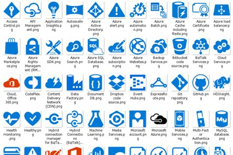microsoft cloud and enterprise symbol icon set microsoft azure symbols新バージョンでテーマカラーが変わってた yomon8 net