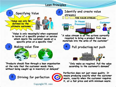 design fabrication meaning what is lean lean manufacturing definition lean