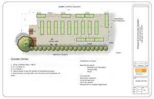 Community Garden Layout Planning Your Community Garden