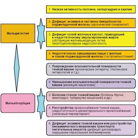 диета при целиакии холецистите и панкреатите одновременно