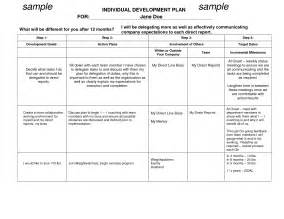 idp template best photos of individual work plan template individual