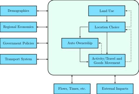 dissertation discussion structure college essays college application essays structure of