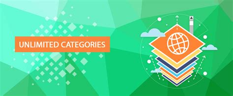 unlimited product categories smartcategories to improve