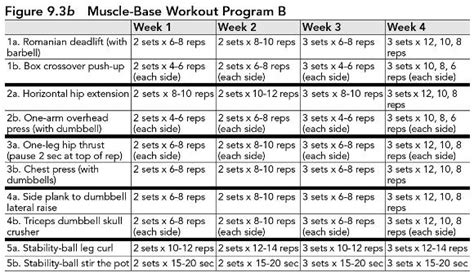 Workout Diary Template – Search Results for ?Blank Workout Log? ? Calendar 2015