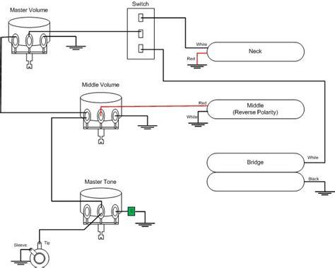 ibanez rg550 wiring diagram 27 wiring diagram images