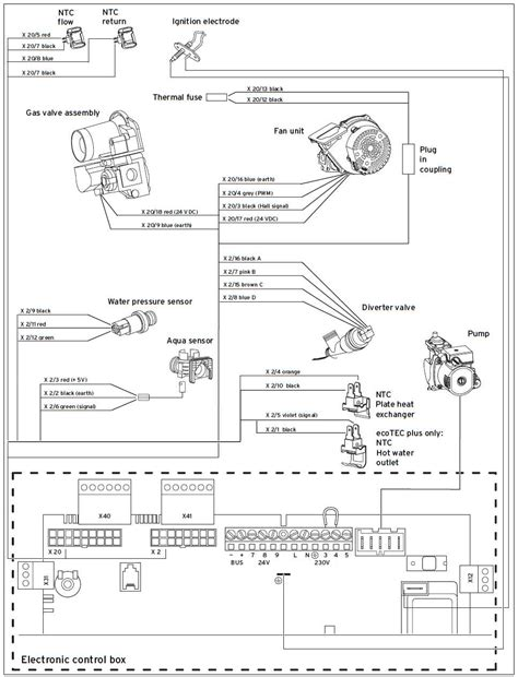 vaillant eco plus wiring diagram efcaviation