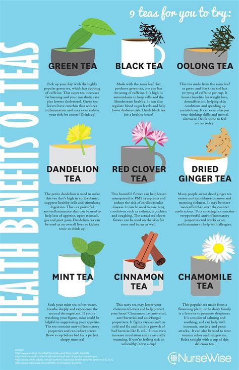 Benefits Of Detoxing From Caffeine by Best 25 Benefits Of Green Tea Ideas On Green