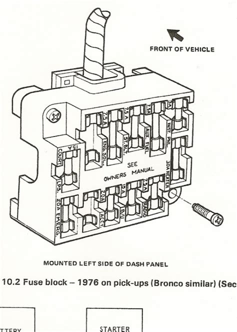fuse block  ford truck enthusiasts forums