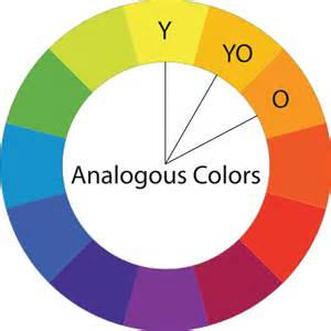 colors next to each other on the color wheel color theory schemes w exles painting with