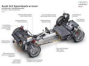 Electric Car System Design Audi A3 E In Hybrid Concept For Geneva Image