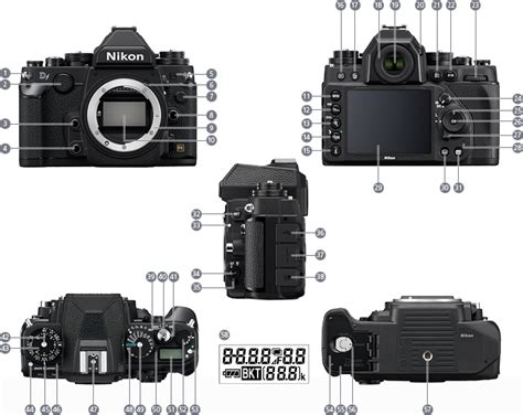 nikon imaging products parts and controls nikon df