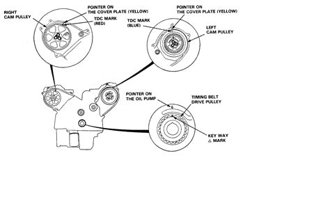 how to set timing marks on a 2009 audi a8 2008 acura 3 2 tl timing belt autos post