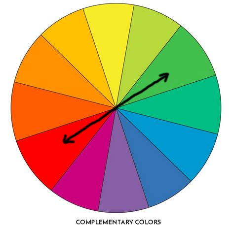 fashion color wheel s fashion tips color coordination