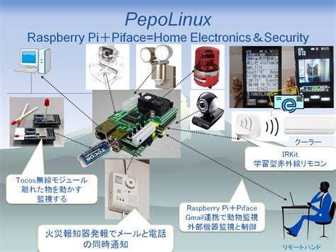 raspberry pi piface home electronics security pepolinux